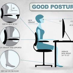 Office Chairs Ergonomically Correct Recliner Chair Cushions Argos Good Posture At Computer Desk - Hostgarcia