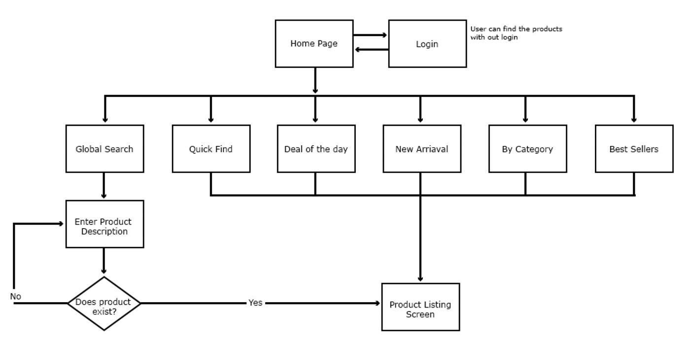 hight resolution of 1997 mazda mpv fuse box diagram mazda millenia fuse box