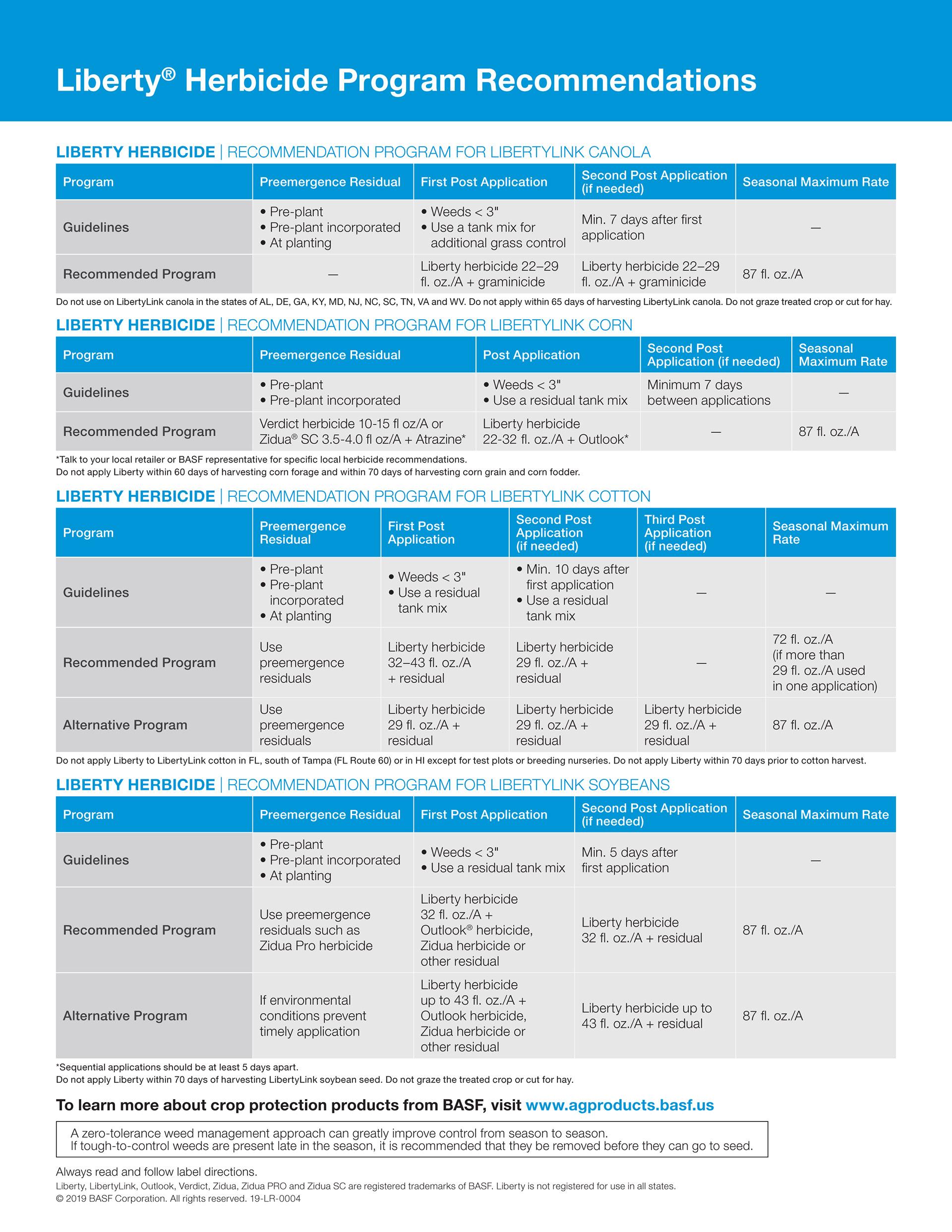 Zidua Pro Label : zidua, label, Periscope, Behance
