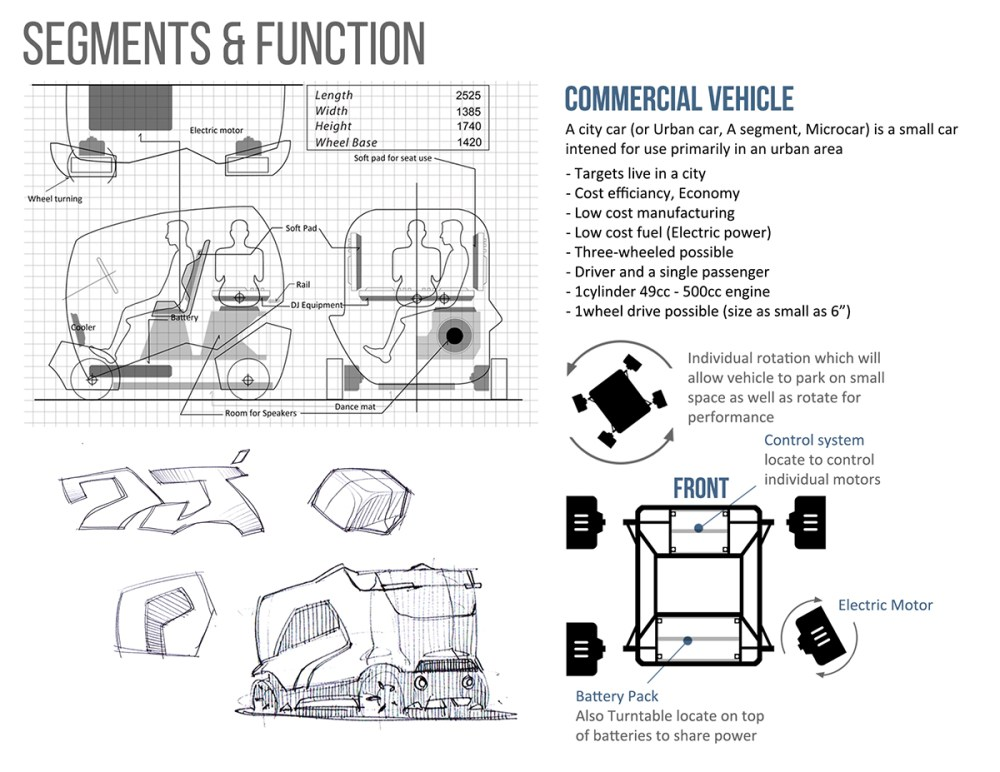 medium resolution of dj concept commercial vehicle design a urban city a class micro car by using platic materials