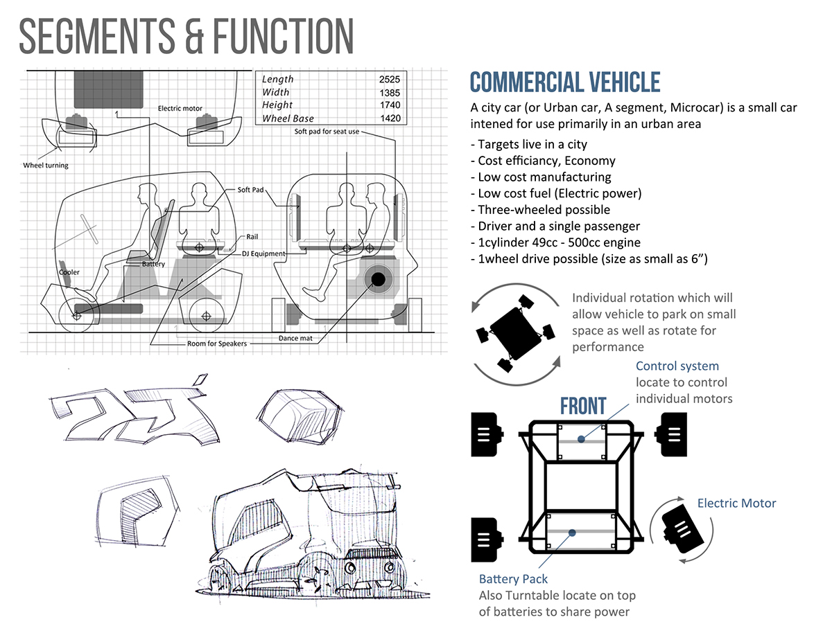 hight resolution of dj concept commercial vehicle design a urban city a class micro car by using platic materials