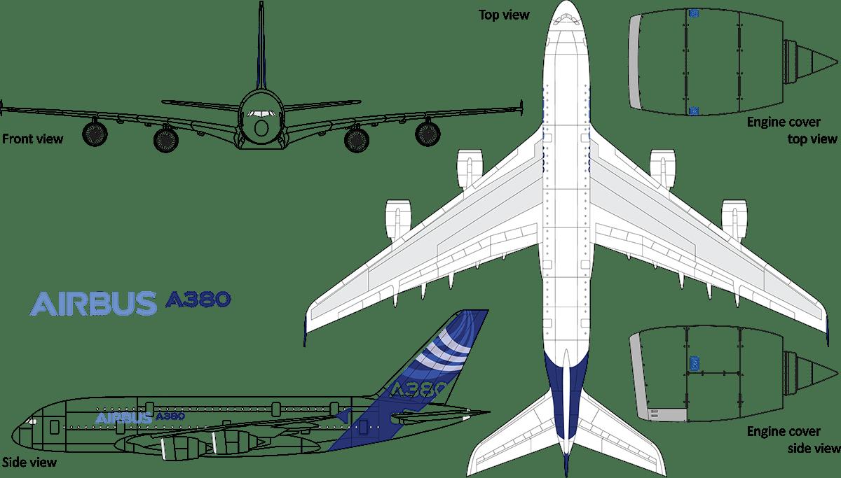 How does a turbofan engine work? on Behance