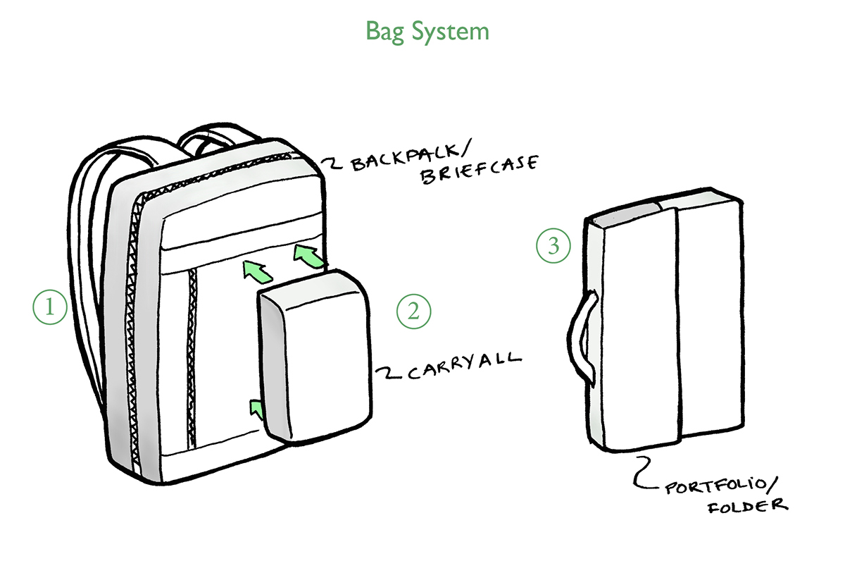 Capstone: Convertable Bag for the Business Professional on