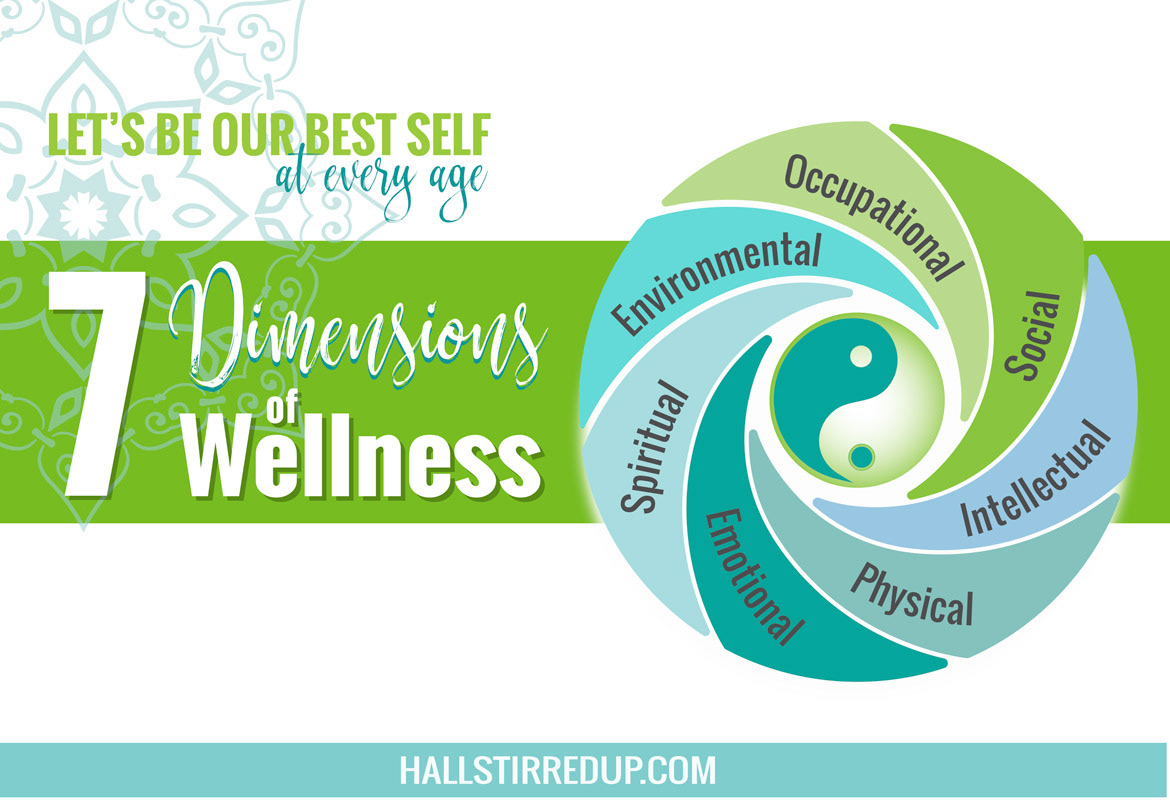 7 Dimensions Of Wellness Infographic On Behance