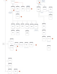 also website flow chart for an ecommerce on behance rh