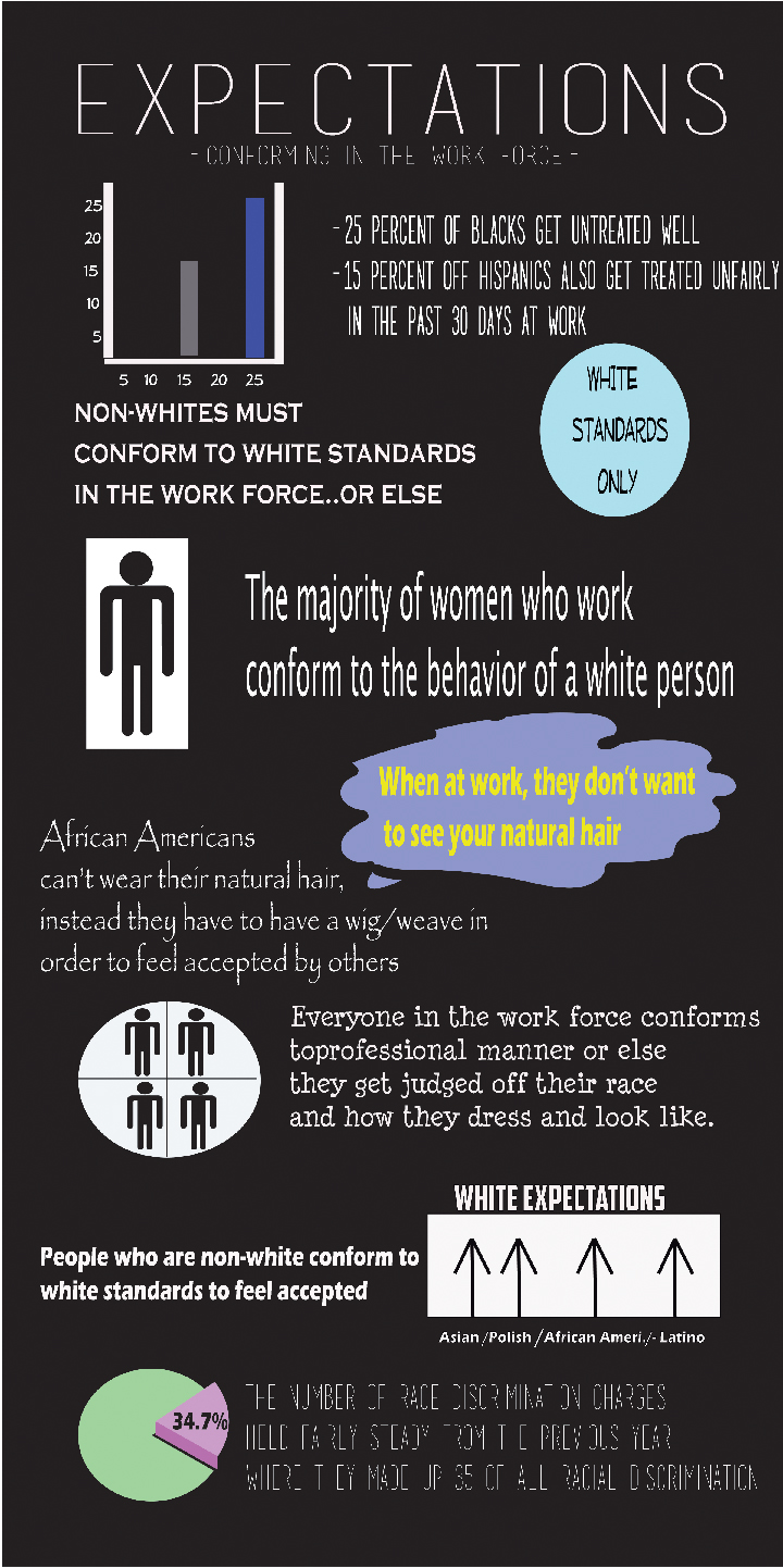 Racial Conformity on Behance