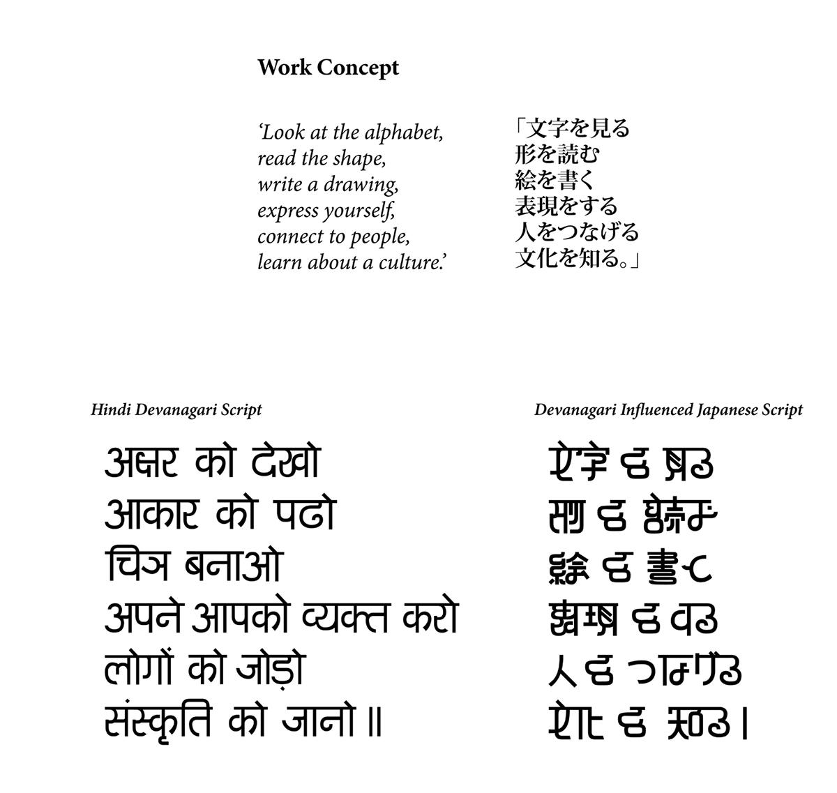 「印と和」−A Typographic Expression on Behance