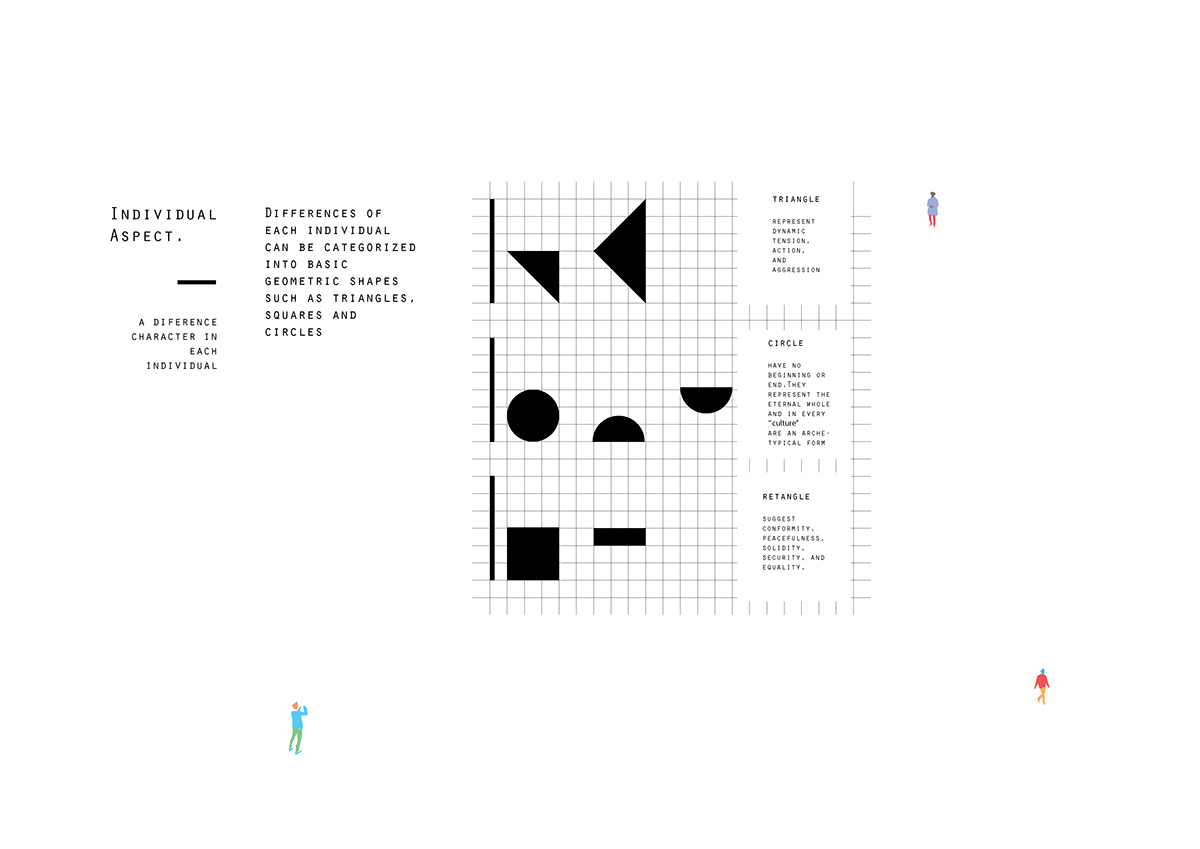 Kultur Graphic Standard Manual on Behance