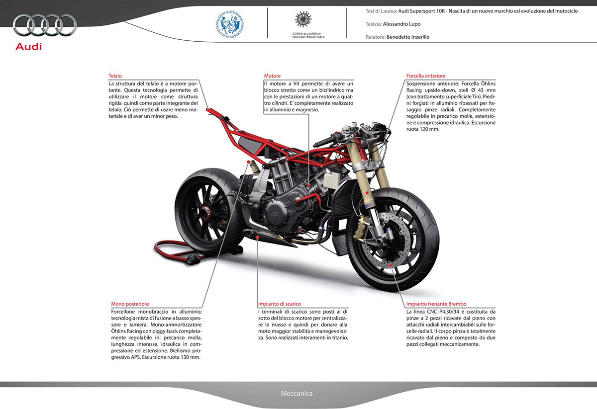 Audi Supersport 10R