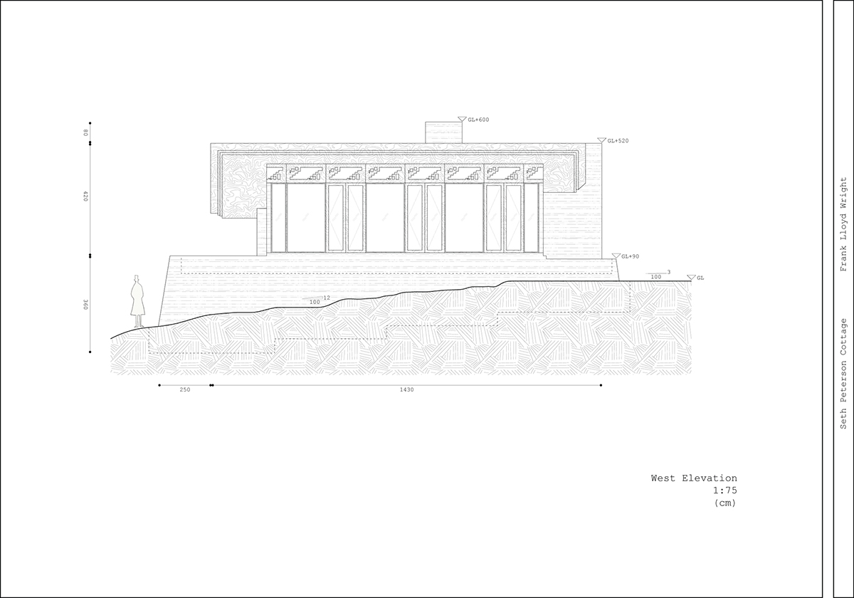 drawing // seth peterson cottage on Behance