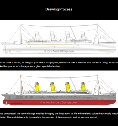 the drawing process of the ship [ 1200 x 933 Pixel ]
