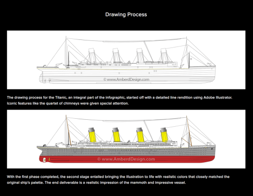 small resolution of the drawing process of the ship