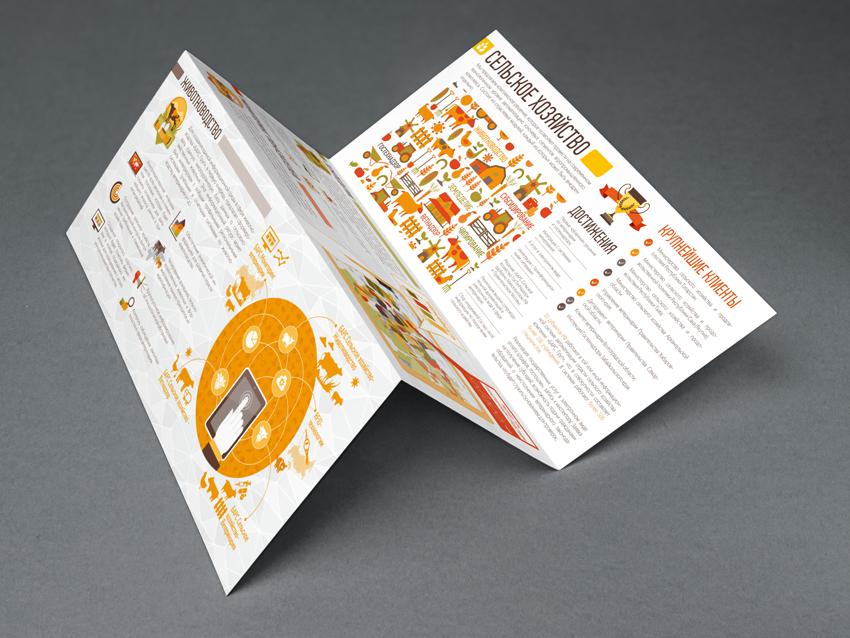 Leaflets on Behance