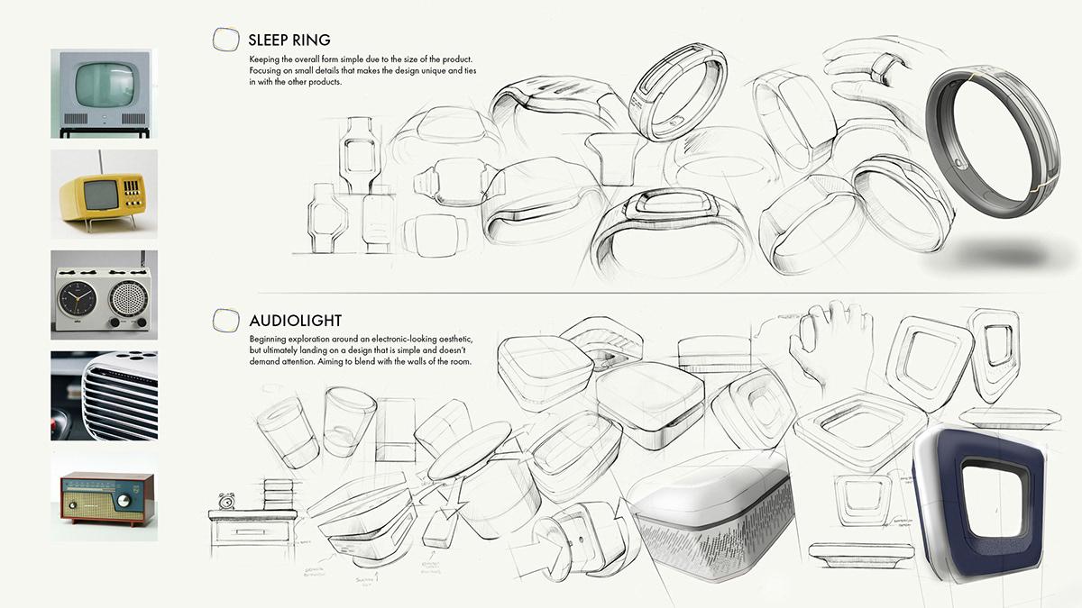 CIRCA: A Healthy Sleep System on CCS Portfolios