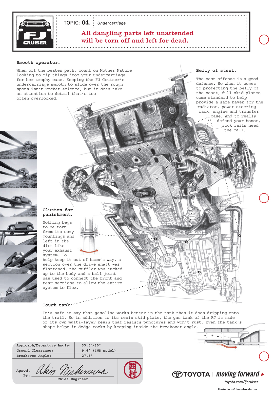 1997 Toyota Land Cruiser Engine Diagram • Wiring Diagram