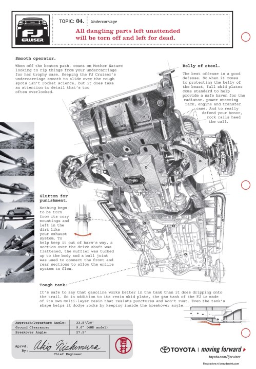 small resolution of fj cruiser motor diagram data schematic diagram fj cruiser engine part diagram wiring library fj cruiser