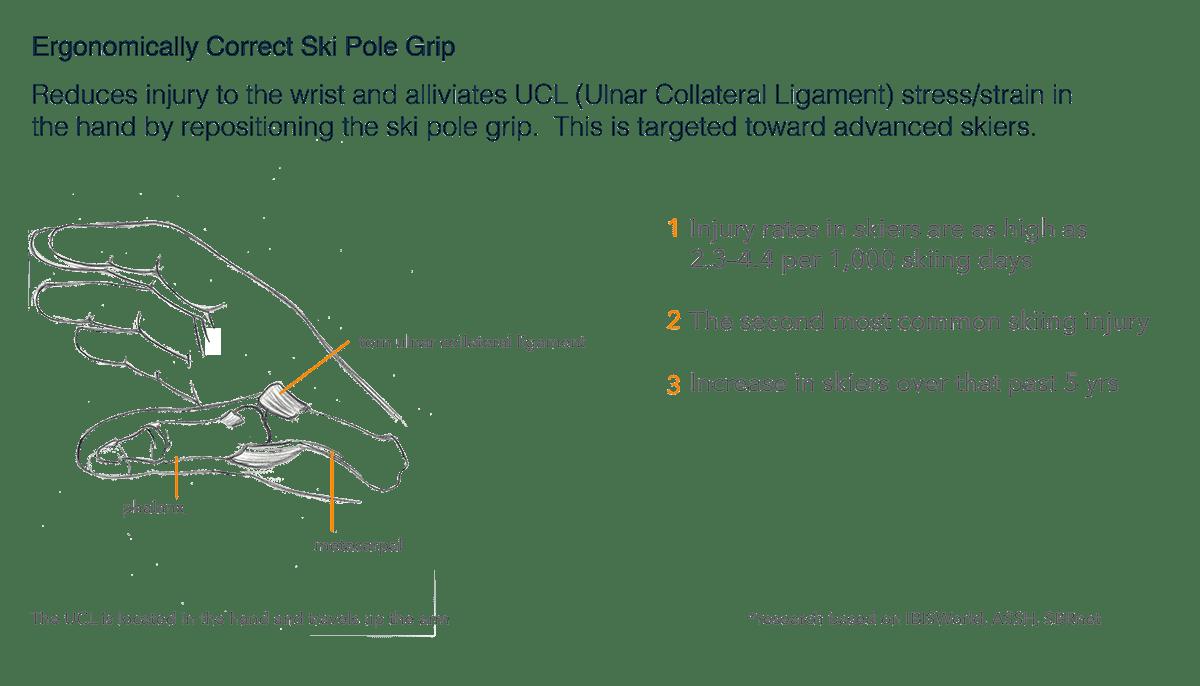 hight resolution of ergonomic ski pole grip wip