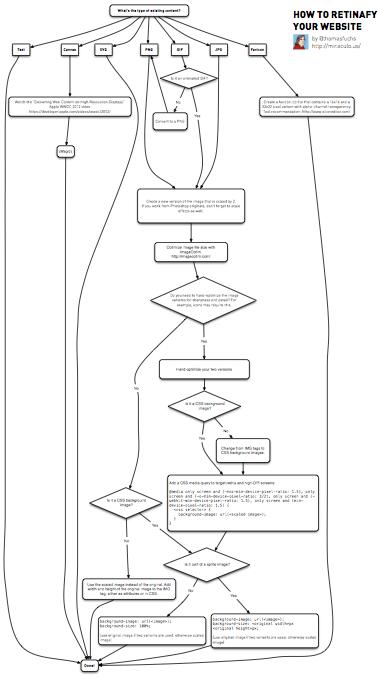 mir.aculo.us JavaScript with Thomas Fuchs » Blog Archive