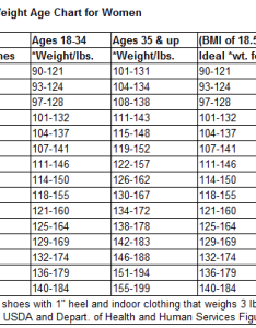 Height to weight chart for men also muckho buzz males by age and rh muckhobuzzspot