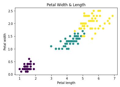 microsoft power bi python classification analyze support vector machine statistic svm example 6