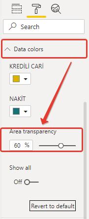 microsoft power bi new graph visual style transparency data colors default