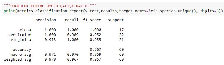python knn k-nearest neighbours k-en yakin komsu microsoft power bi data science import sklearn analyze sklearn control start