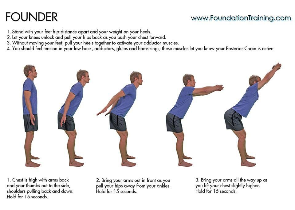 Founder Stretch Example Illustration