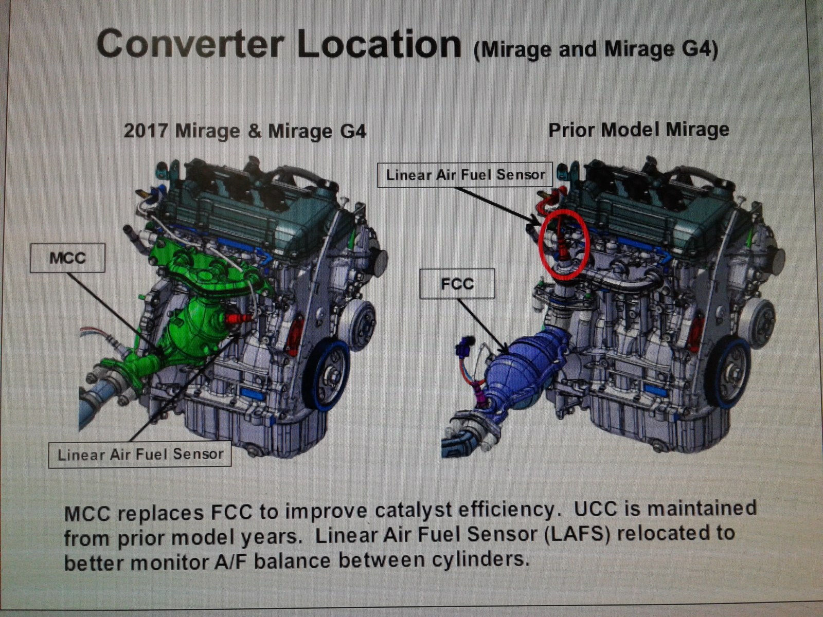 hight resolution of 2015 mitsubishi mirage engine diagram premium wiring diagram blog mitsubishi mirage engine diagram starter section