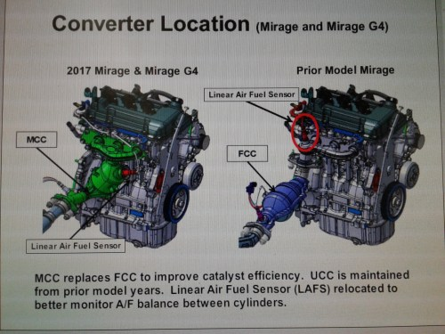 small resolution of 2015 mitsubishi mirage engine diagram premium wiring diagram blog mitsubishi mirage engine diagram starter section