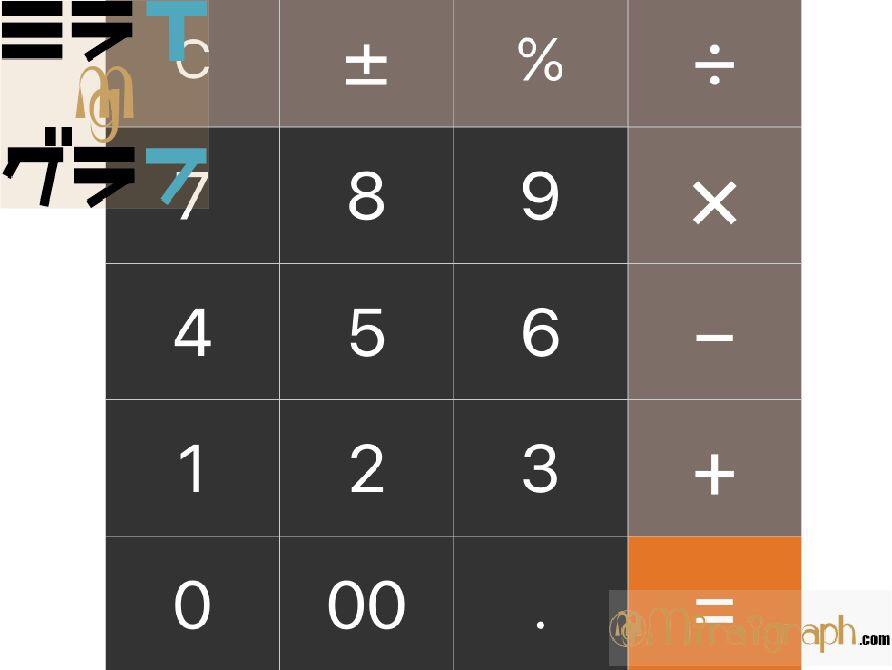 数字遊び&トリックで簡単に秘密の数字を当てられる!?
