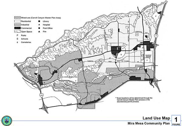 Mira Mesa Community Plan