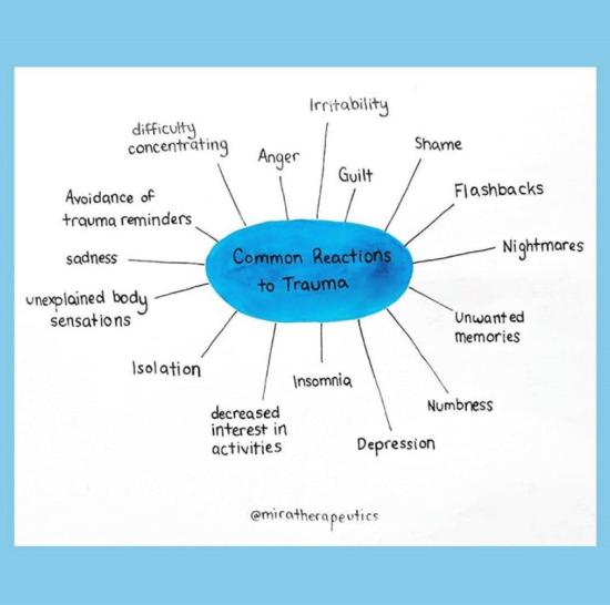 Common reactions to trauma