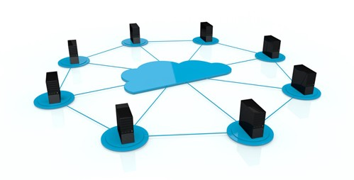 Image result for Software-defined networking