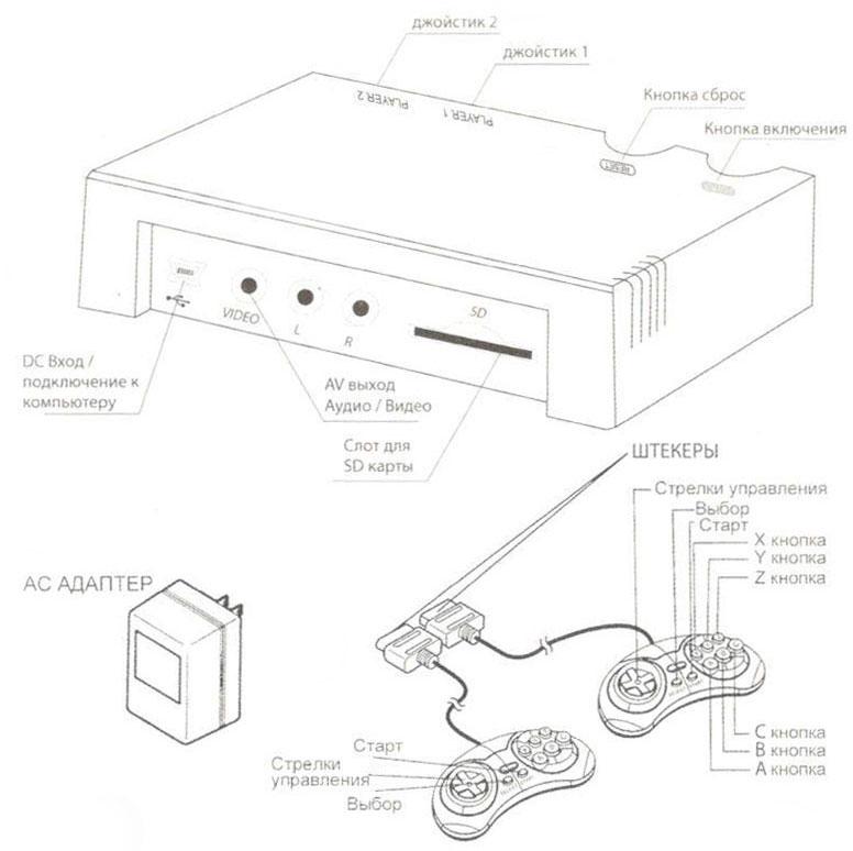 Скачать Инструкцию К Телевизору Samsung Без Приставки