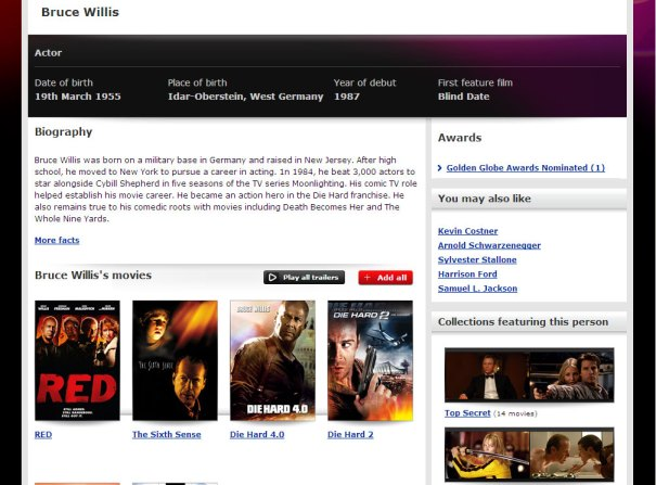 Virgin Media Online Movies - Talent page