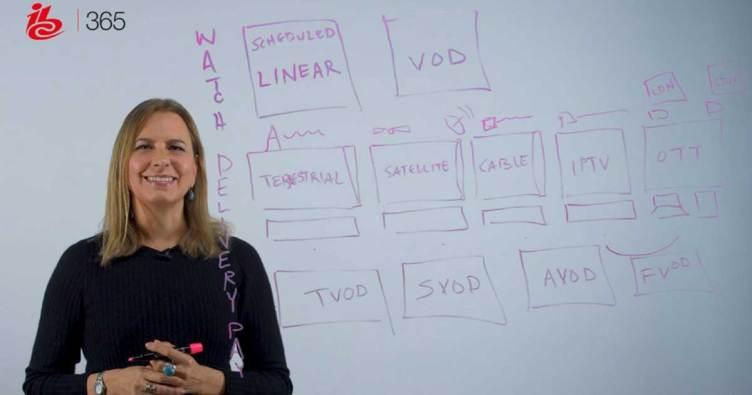 Maria Ingold speaking on VOD vs OTT for IBC 365