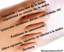 ¿Qué significan cada dedo del pie y las uñas?