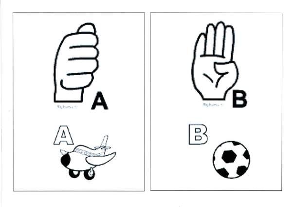Alfabeto para sala com Libras-Parte 1-Letras A e B