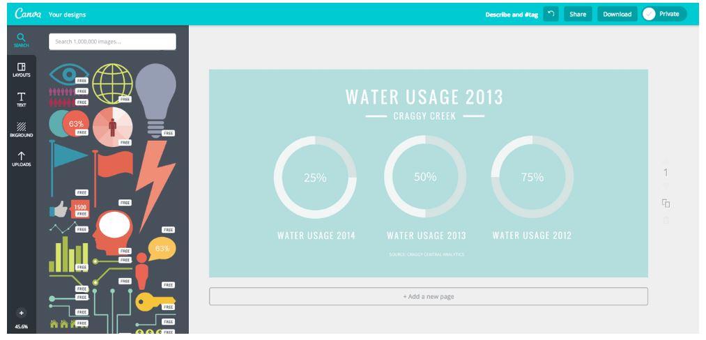 come creare infografiche con Canva