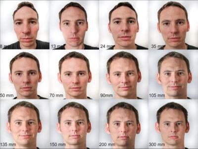 Brennweite_Gesichter