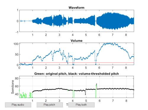 small resolution of amplitudenormalized 1 myaudiowrite pv soopitchbyacf wav save the pv as a wav file