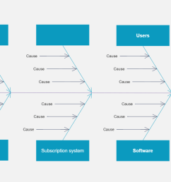 fishbone diagram example [ 1366 x 662 Pixel ]