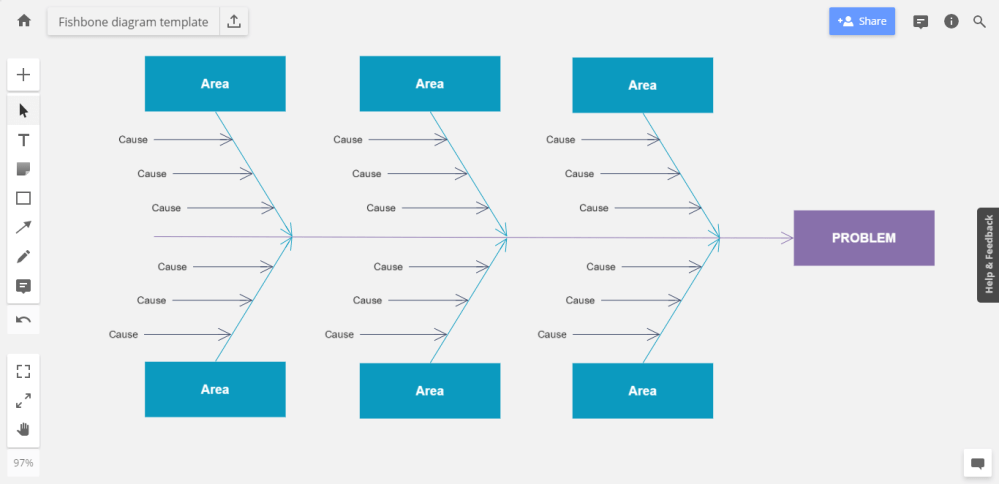 medium resolution of this fishbone diagram example will guide you in making your own