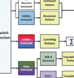 ai scholar synthetic neural vision system design for motion pattern recognition in dynamic robot scenes [ 1712 x 515 Pixel ]