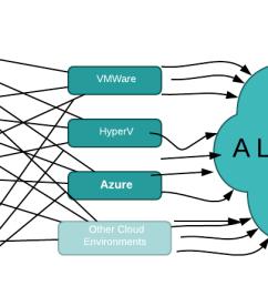 nessus rest api diagram wiring diagrams for nessus rest api diagram [ 1838 x 551 Pixel ]