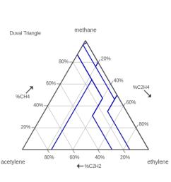 dot diagram of c2h4 [ 1838 x 551 Pixel ]