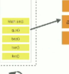 javascript event loop explained [ 1838 x 551 Pixel ]