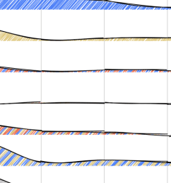 edward tufte diagram [ 1838 x 551 Pixel ]