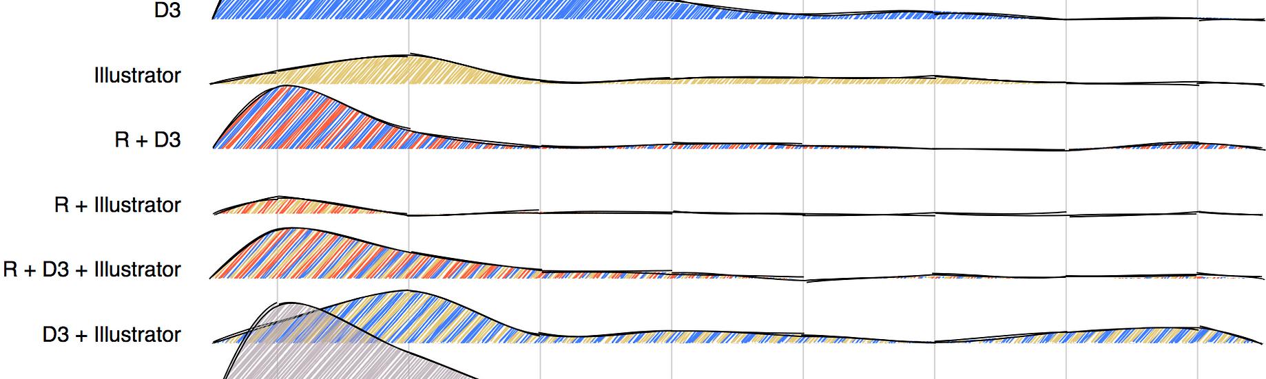 hight resolution of edward tufte diagram