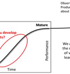 toyotum proces flow diagram [ 1838 x 551 Pixel ]